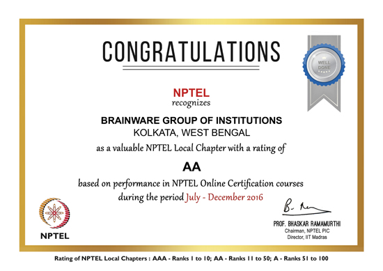 Welcome to Brainware Group Of Institutions